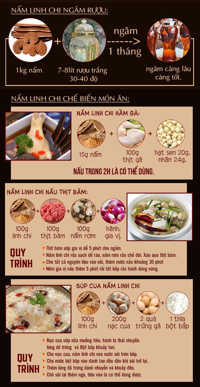 cách chế biến nấm linh chi 2