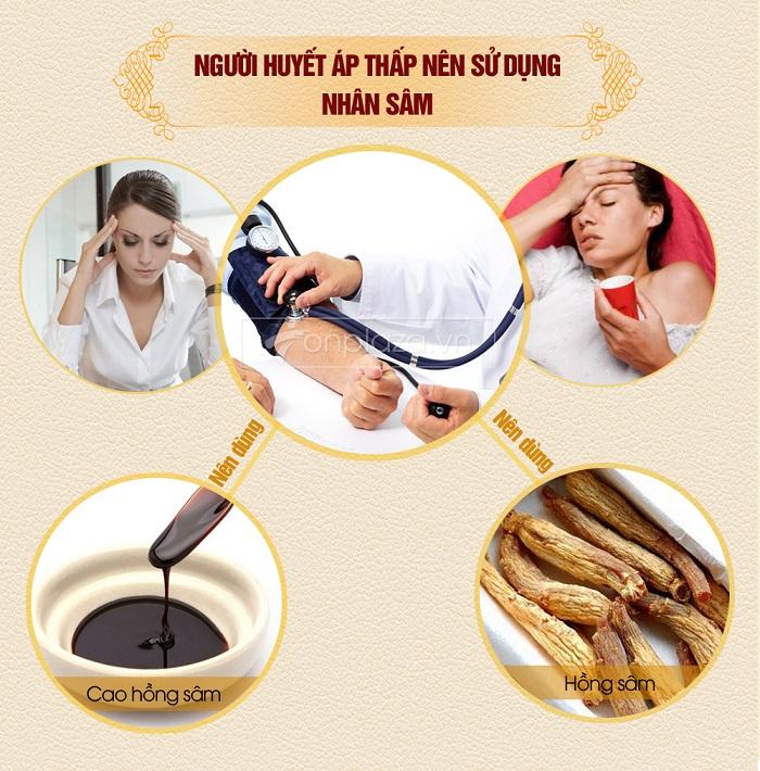 Người bị huyết áp thấp nên sử dụng nhân sâm