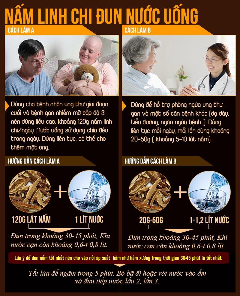 Uống nước nấm linh chi mỗi ngày có tác dụng gì