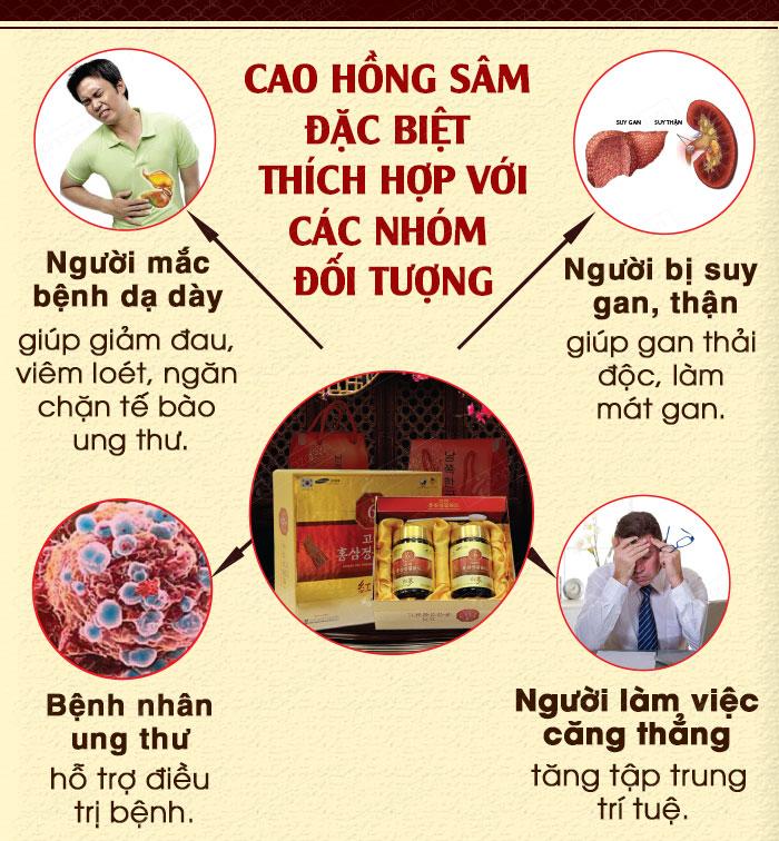 Bi-quyet-tu-cham-soc-suc-khoe-voi-cao-hong-sam-Han-Quoc-6-nam-tuoi_01