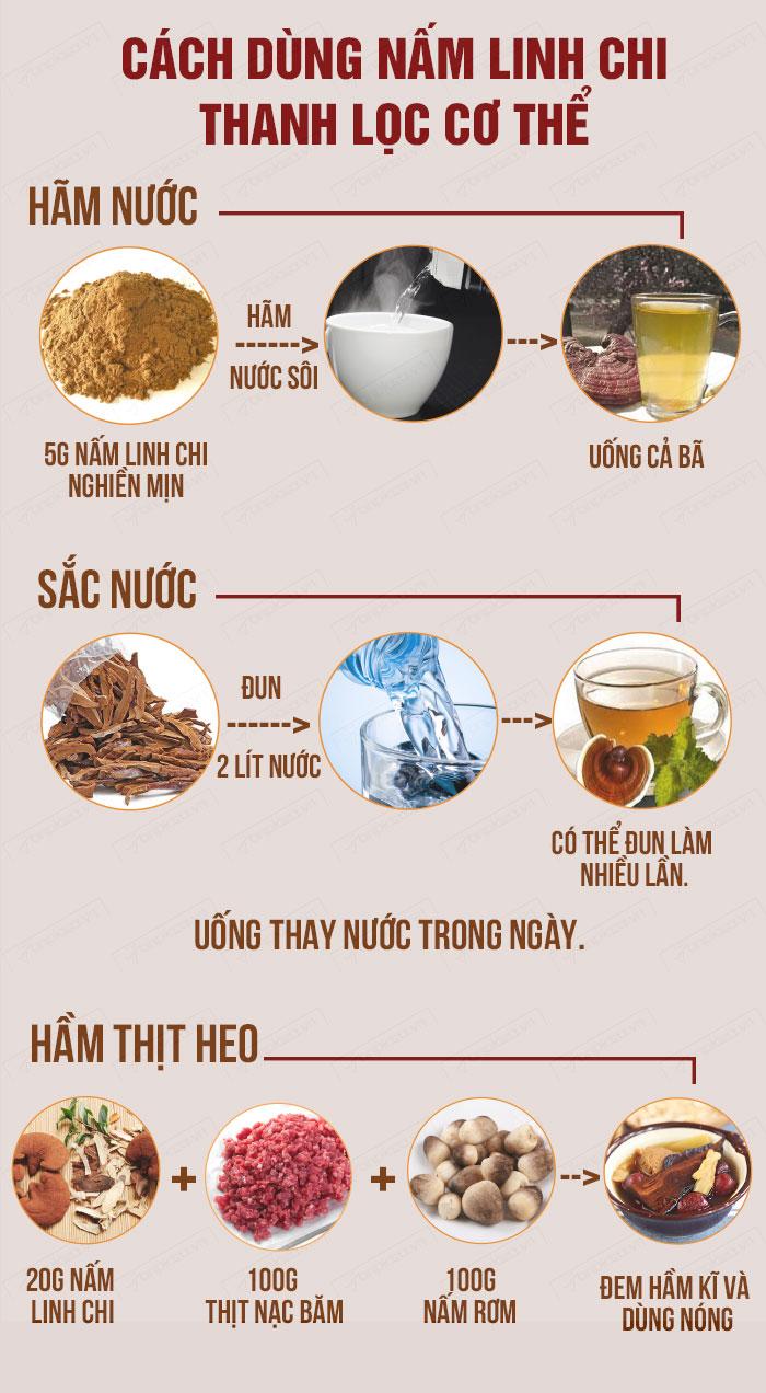 Cách sử dụng nấm linh chi để thanh lọc cơ thể