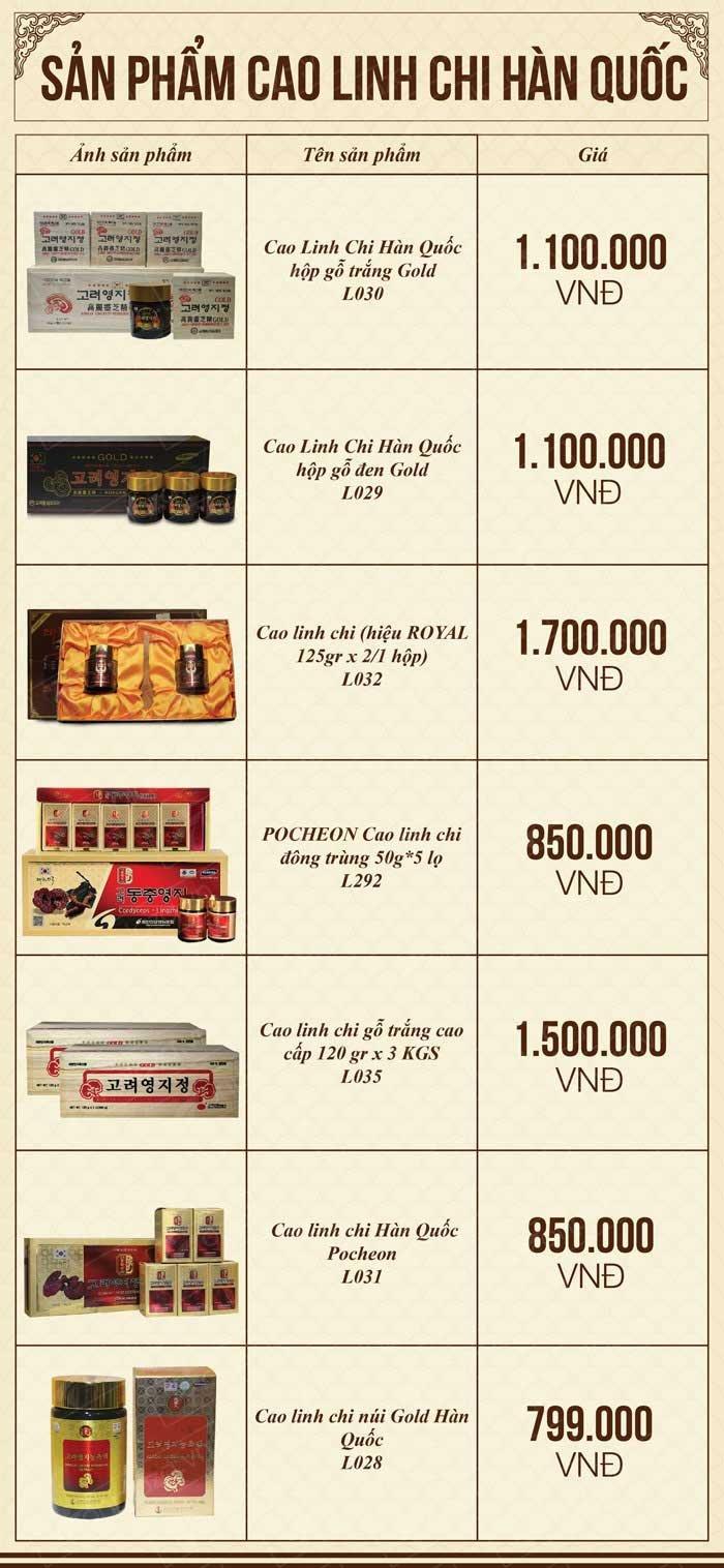 Bảng giá một số sản phẩm cao linh chi chất lượng tại On-plaza