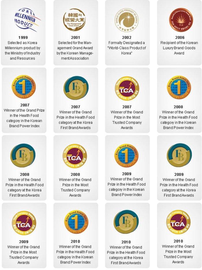 Các giải thưởng mà tập đoàn KGC giành được